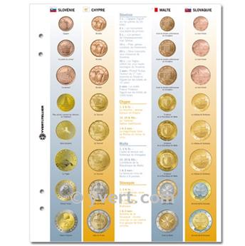 Recargas EURO - Vol. II - ESLOVÁQUIA